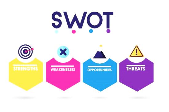SWOT Analysis: perché le aziende non possono farne a meno?